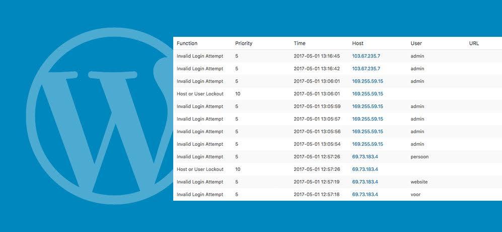 wordpress-hack-monitoren-blog-onlinespecialist-yourstyledesign